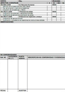 Guion de requisitos